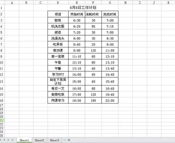 表制作步骤如下:先制好要做数据透视表的表格内容或打开已做好的表格