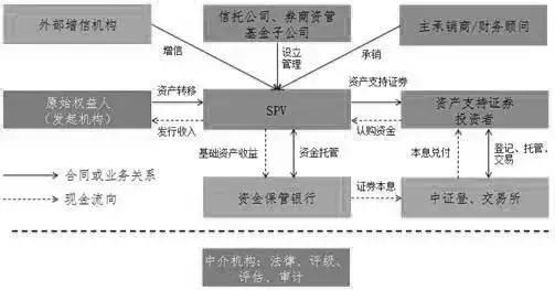 2014居民金融资产结构