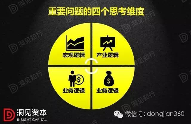 社会组织框架结构图